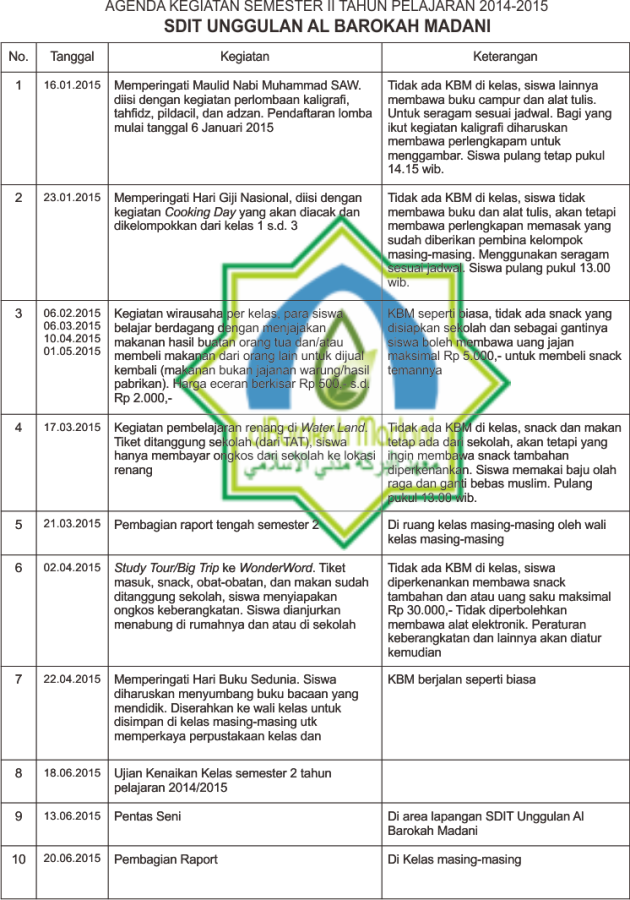Agenda Kegiatan SDIT 2015